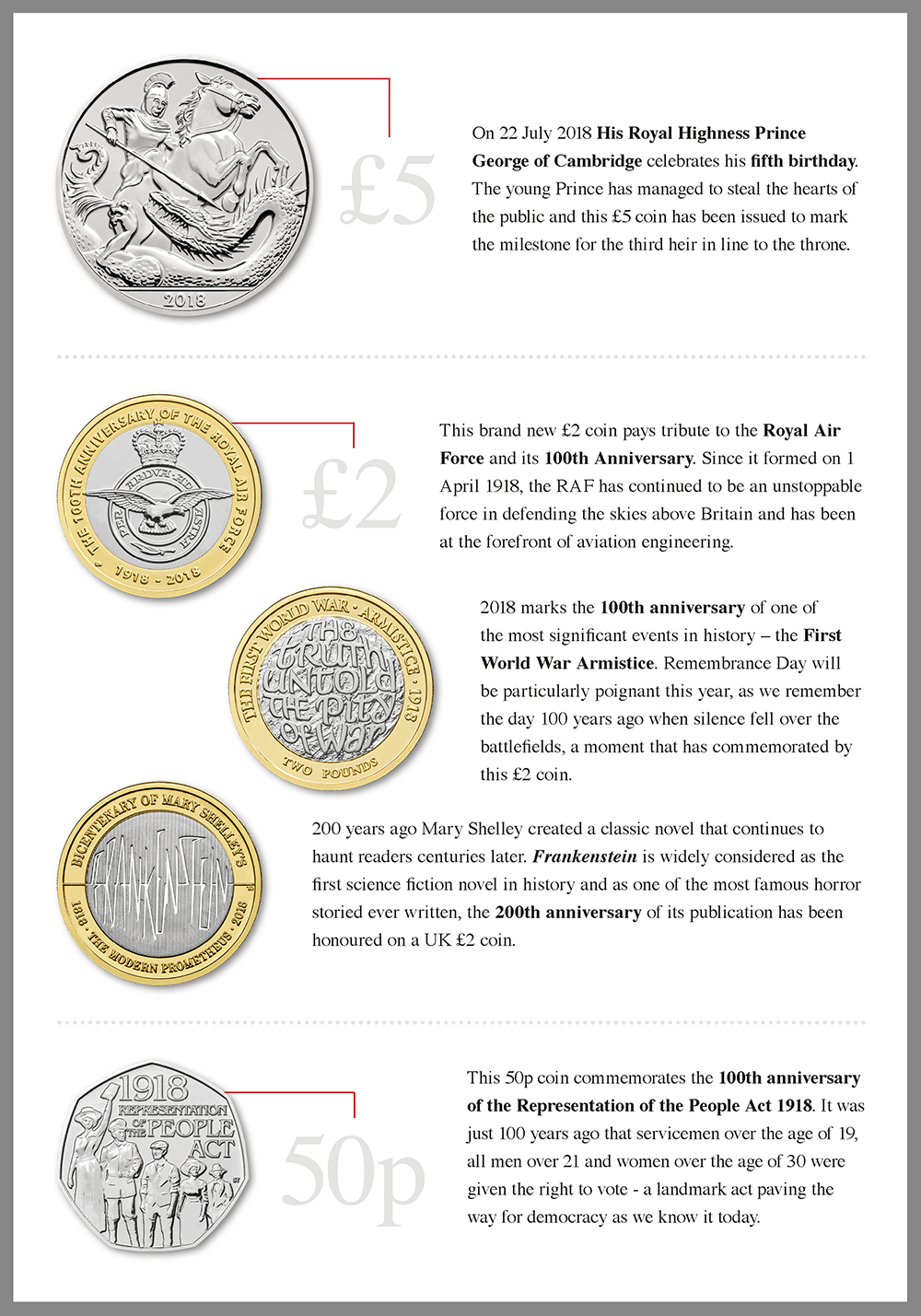 2018 Coins blog image 2 - Unveiled today: The UK's 2018 coin designs