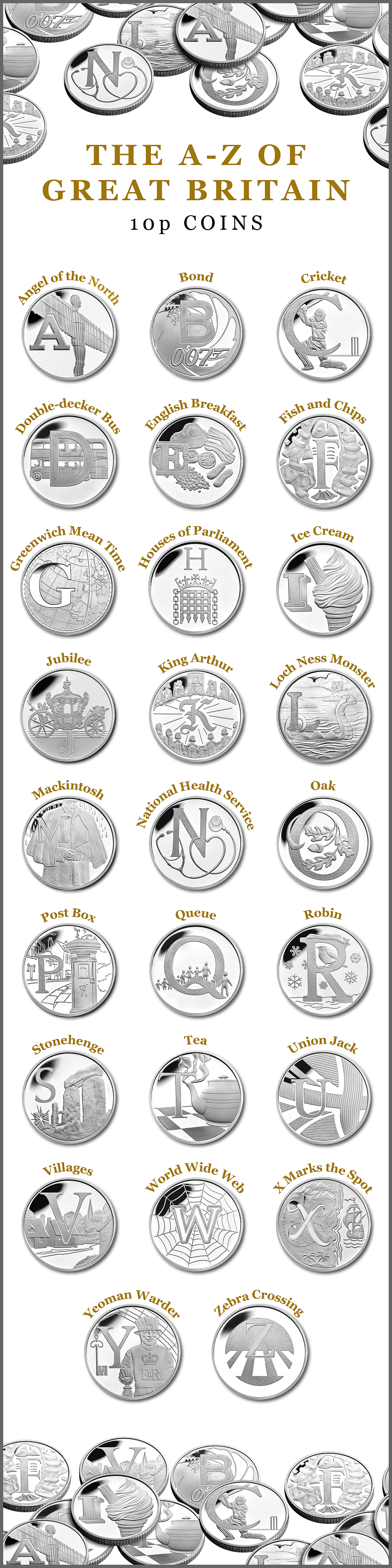 CPM 2018 A Z 10p Infographic 1 - The A-Z of Great Britain on 10p coins