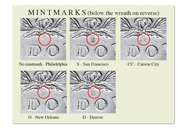Morgan Dollar Mintmark Set Mintmarks - The secret hiding on the most collected American coins